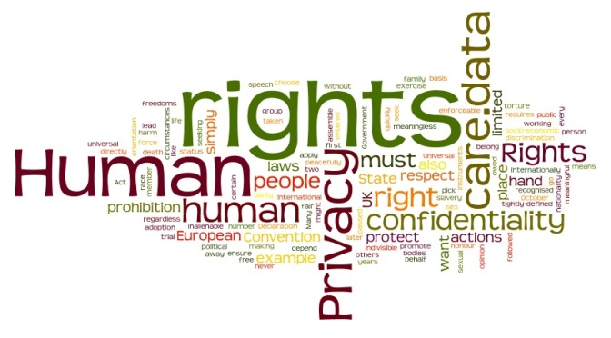 Human Rights – real threats today vs theories of tomorrow