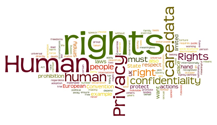 human rights and ethical work climate Ethical compliance within an organization is done for the benefit of the company and the employees the use of ethical standards can both reduce the chances of a workplace lawsuit and help to create a positive work environment before establishing your corporate ethical policies, you need to understand both the.